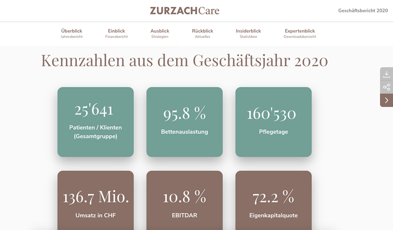 W4_News_Zurzach_Care_GB_2