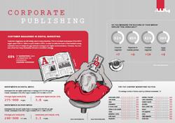 Corporate-Publishing-ENG1