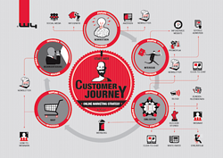 customer-journey-DE1