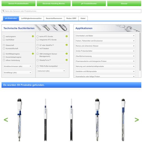 Mettler electrodes.net